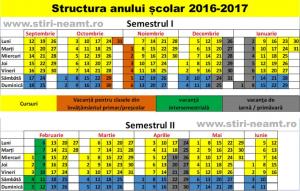 structura-an-scolar-2016-2017-elevi-calendar-ore-cursuri-vacante